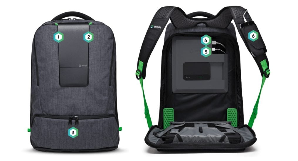 Private Label Smart Backpacks